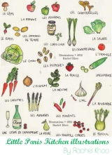 Friday Finds: Veggie Prints