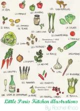Friday Finds: VeggiePrints